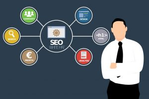 Common website issues encounter by companies