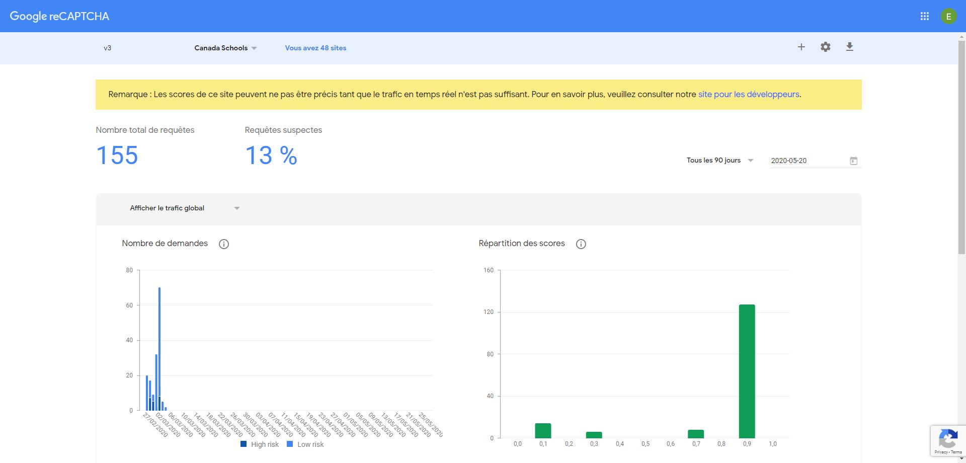 Comment protéger votre site web contre les spams avec Google Captcha V3 [PHP]