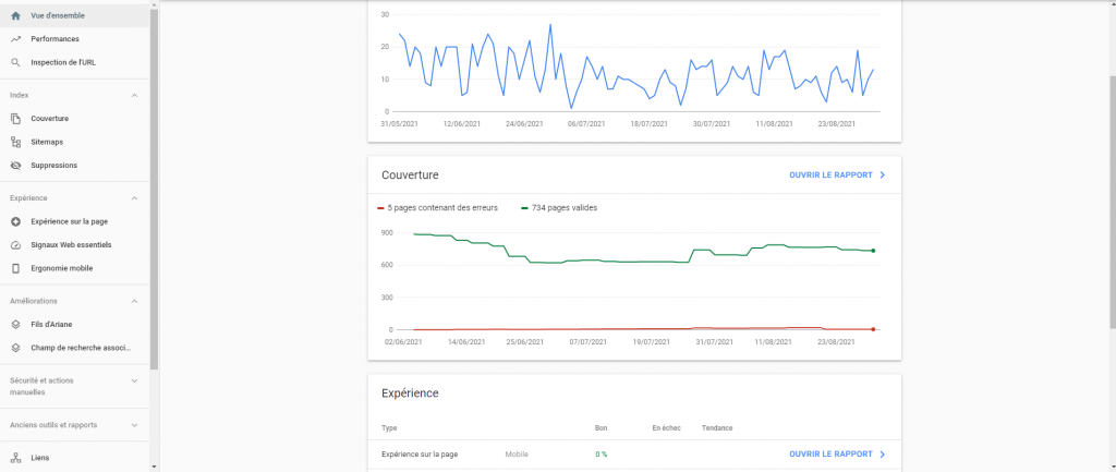 Google Search Console - SEO of your site